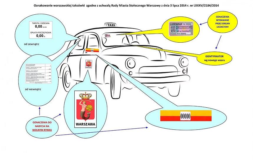 Oznakowanie warszawskiej taksówki